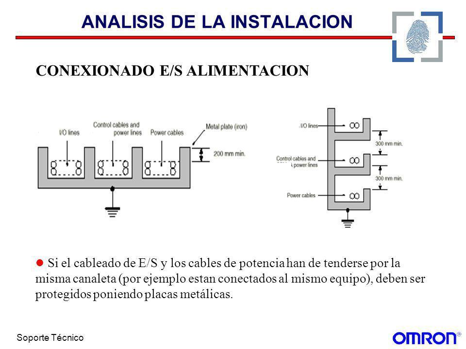 Soporte Técnico ANALISIS DE LA INSTALACION Si el cableado de E/S y los cables de potencia han de tenderse por la misma canaleta (por ejemplo estan con