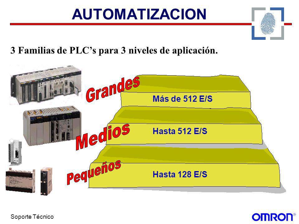 Soporte Técnico AUTOMATIZACION Hasta 128 E/S Hasta 512 E/S Más de 512 E/S 3 Familias de PLCs para 3 niveles de aplicación.