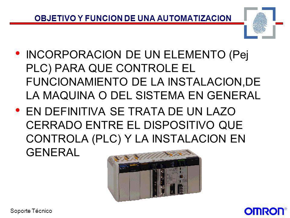 Soporte Técnico CLASIFICACION DE AUTOMATAS POR TIPO DE FORMATO » COMPACTOS: Suelen integrar en el mismo bloque la alimentación, entradas y salidas y/o la CPU.