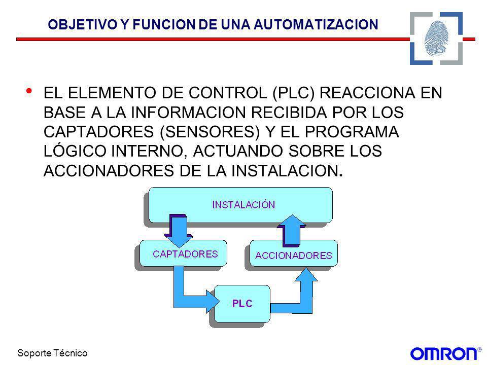 Soporte Técnico OBJETIVO Y FUNCION DE UNA AUTOMATIZACION EL ELEMENTO DE CONTROL (PLC) REACCIONA EN BASE A LA INFORMACION RECIBIDA POR LOS CAPTADORES (