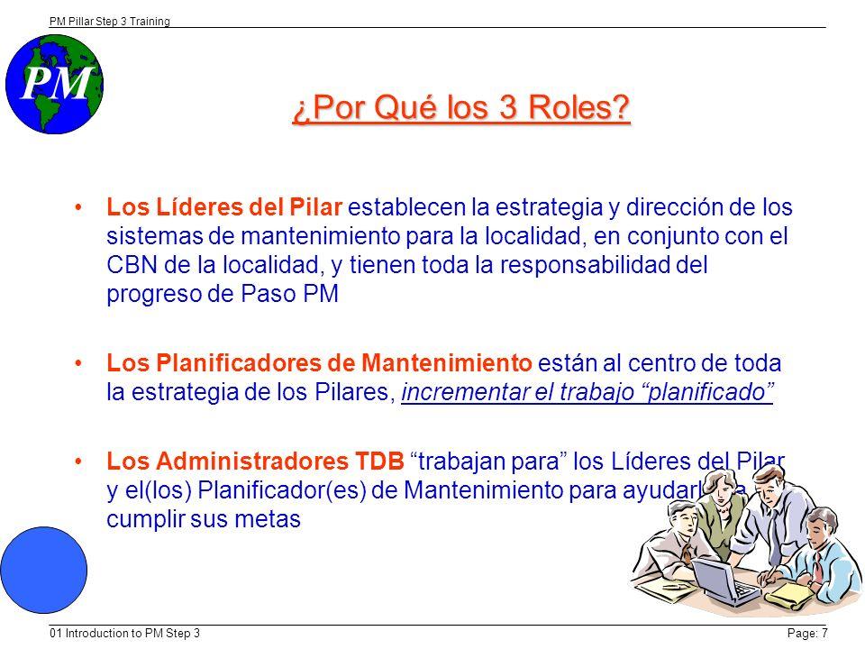 PM PM Pillar Step 3 Training 01 Introduction to PM Step 3Page: 7 ¿Por Qué los 3 Roles.