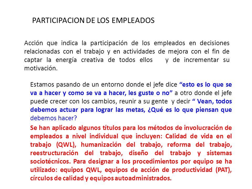 PARTICIPACION DE LOS EMPLEADOS Acción que indica la participación de los empleados en decisiones relacionadas con el trabajo y en actividades de mejor