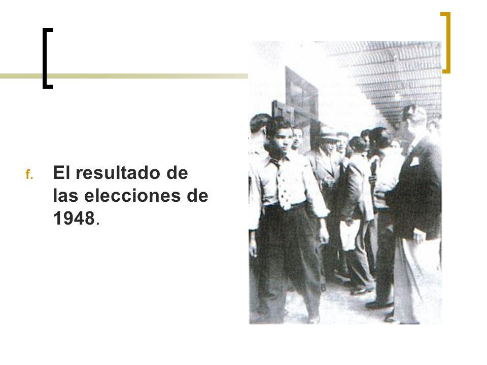 f. El resultado de las elecciones de 1948.