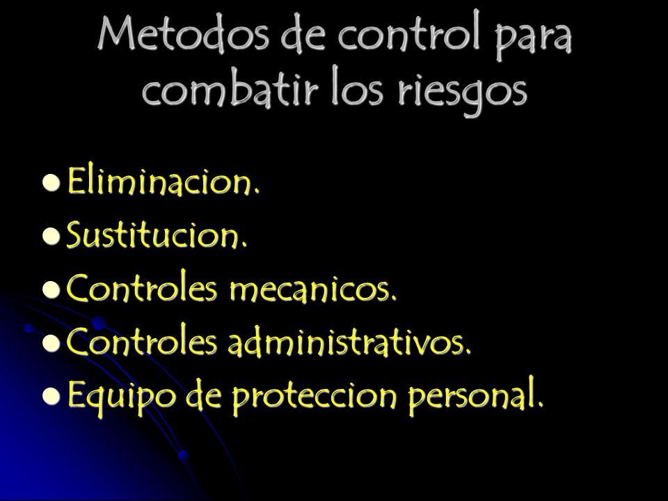 Metodos de control para combatir los riesgos Eliminacion. Eliminacion. Sustitucion. Sustitucion. Controles mecanicos. Controles mecanicos. Controles a