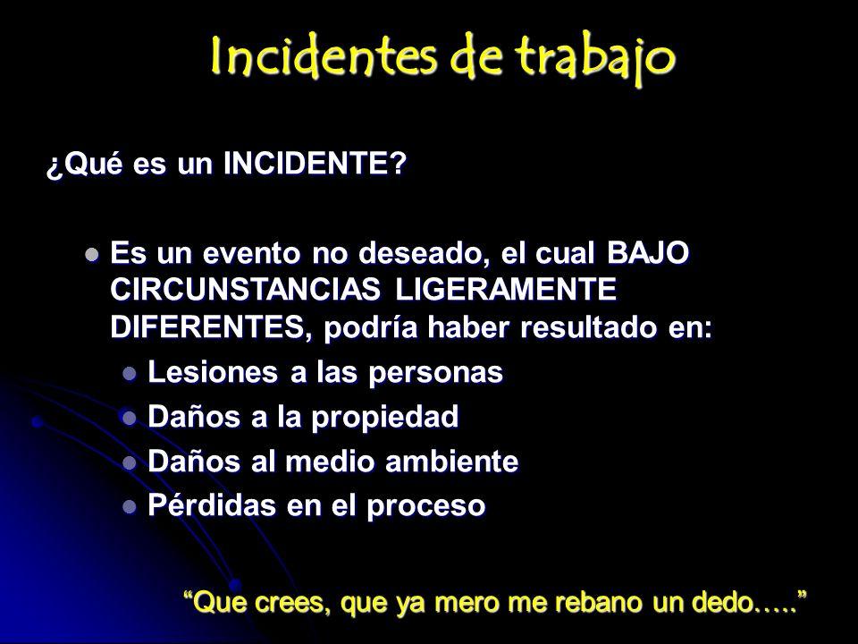 Que crees, que ya mero me rebano un dedo….. Incidentes de trabajo ¿Qué es un INCIDENTE? Es un evento no deseado, el cual BAJO CIRCUNSTANCIAS LIGERAMEN