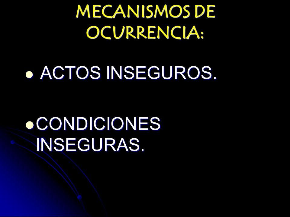 MECANISMOS DE OCURRENCIA: ACTOS INSEGUROS. ACTOS INSEGUROS. CONDICIONES INSEGURAS. CONDICIONES INSEGURAS.