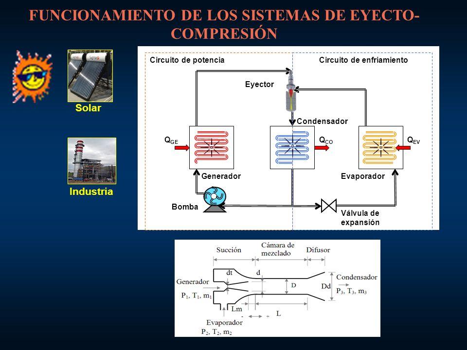 VARIANTES DE LOS SISTEMA EYECTO-COMPRESIÓN CON COMPRESOR AUXILIAR (SIRECA) HIBRIDO CON COMPRESOR AUXILIAR (SIRHEC)