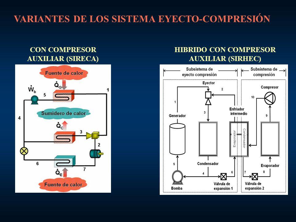 SOLAR Y CON COMPRESOR AUXILIAR (SIRSEC) SOLAR HIBRIDO CON COMPRESOR AUXILIAR (SIRSHECA)