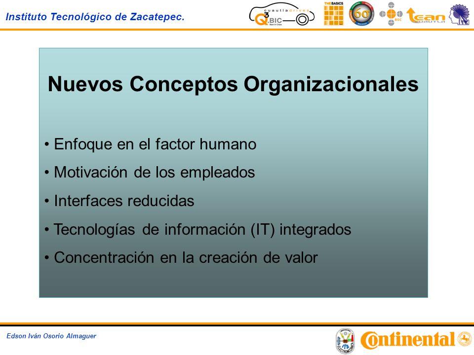 Instituto Tecnológico de Zacatepec. Edson Iván Osorio Almaguer Nuevos Conceptos Organizacionales Enfoque en el factor humano Motivación de los emplead