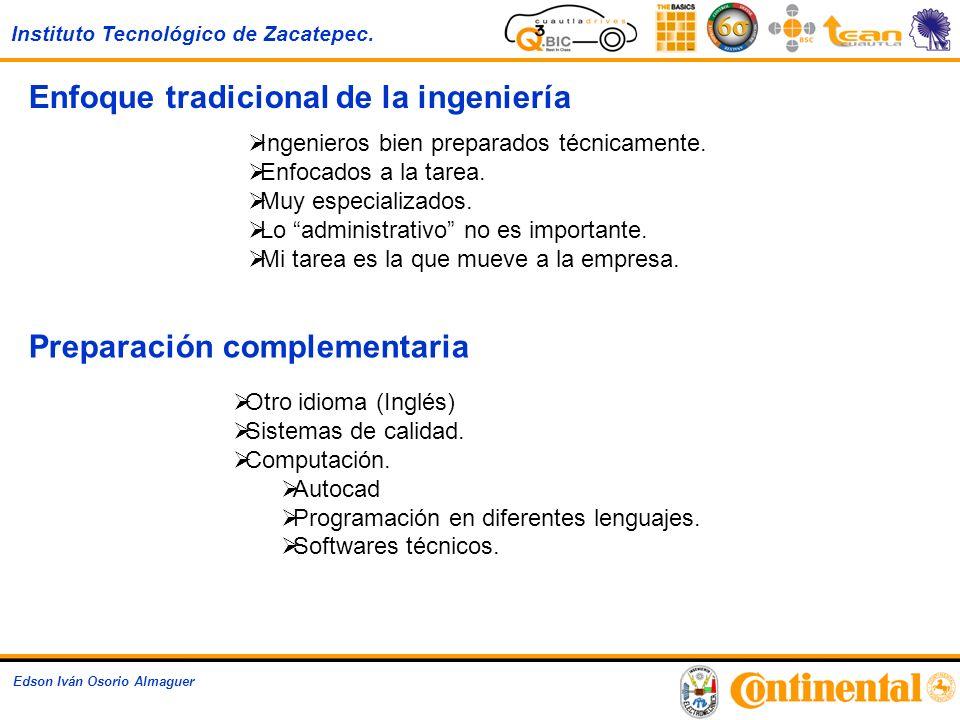 Instituto Tecnológico de Zacatepec. Edson Iván Osorio Almaguer Ingenieros bien preparados técnicamente. Enfocados a la tarea. Muy especializados. Lo a