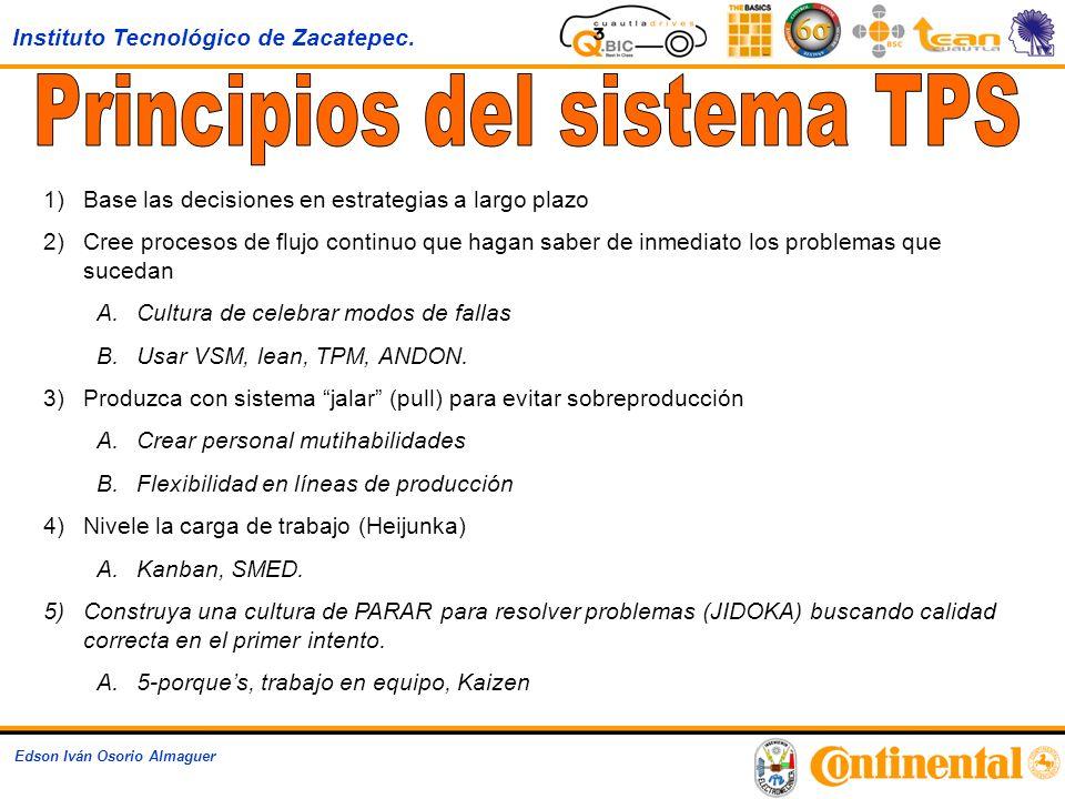 Instituto Tecnológico de Zacatepec. Edson Iván Osorio Almaguer 1)Base las decisiones en estrategias a largo plazo 2)Cree procesos de flujo continuo qu