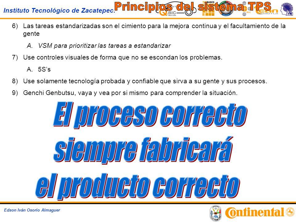 Instituto Tecnológico de Zacatepec. Edson Iván Osorio Almaguer 6)Las tareas estandarizadas son el cimiento para la mejora continua y el facultamiento