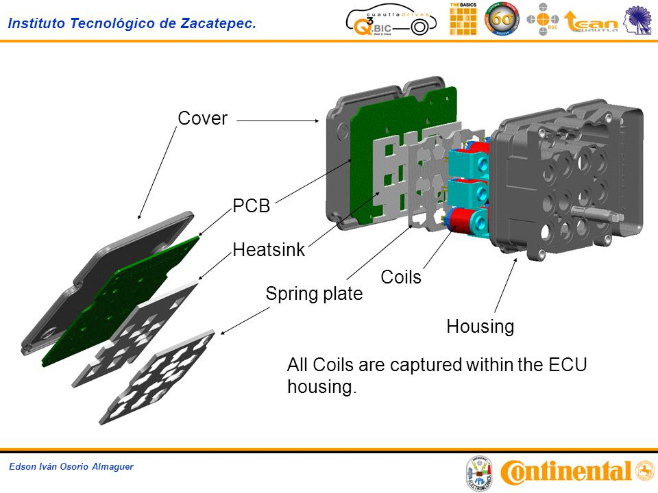 Instituto Tecnológico de Zacatepec. Edson Iván Osorio Almaguer Coils Cover PCB Heatsink Spring plate Housing All Coils are captured within the ECU hou