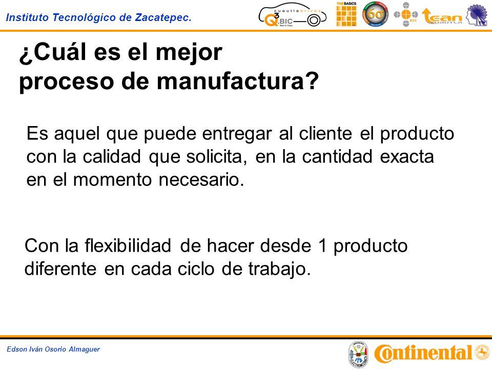 Instituto Tecnológico de Zacatepec. Edson Iván Osorio Almaguer ¿Cuál es el mejor proceso de manufactura? Es aquel que puede entregar al cliente el pro