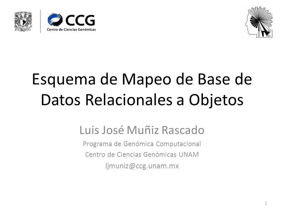 Esquema de Mapeo de Base de Datos Relacionales a Objetos Luis José Muñiz Rascado Programa de Genómica Computacional Centro de Ciencias Genómicas UNAM