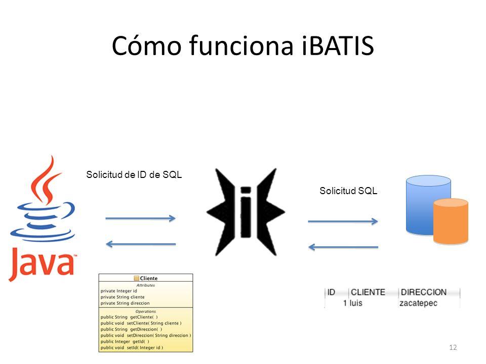 Cómo funciona iBATIS 12 Solicitud de ID de SQL Solicitud SQL