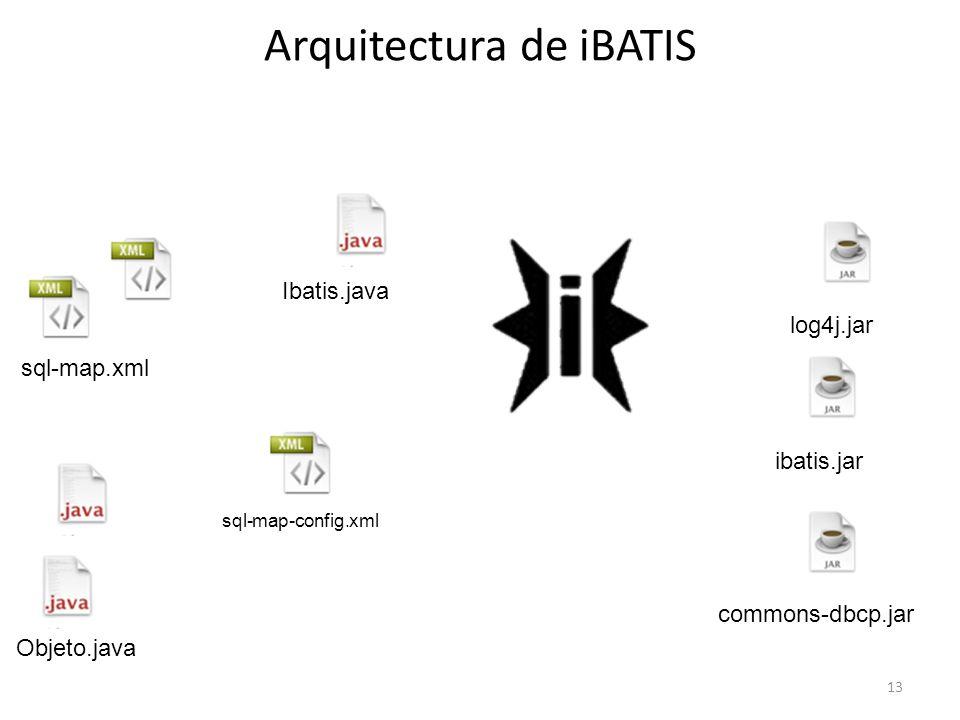 Arquitectura de iBATIS 13 sql-map-config.xml sql-map.xml Objeto.java ibatis.jarlog4j.jar commons-dbcp.jar Ibatis.java
