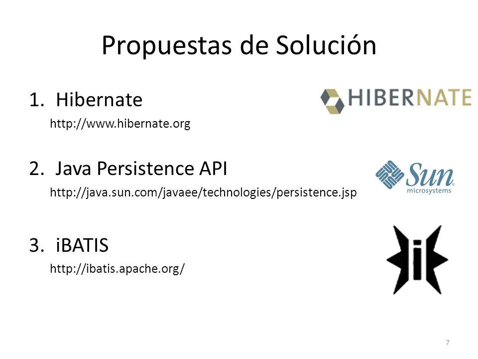 Propuestas de Solución 1.Hibernate http://www.hibernate.org 2.Java Persistence API http://java.sun.com/javaee/technologies/persistence.jsp 3.iBATIS ht