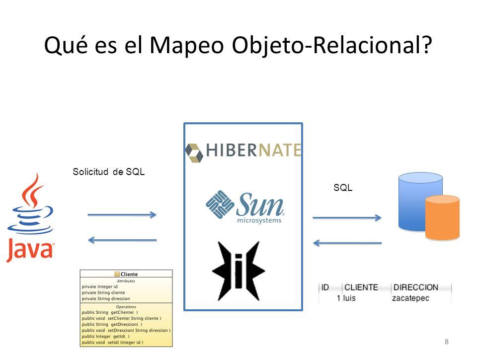Qué es el Mapeo Objeto-Relacional? 88 Solicitud de SQL SQL