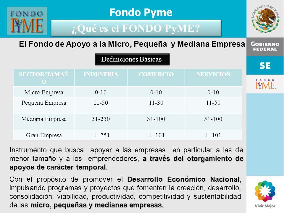 11 de Mayo de 2007Delegación Federal Cuernavaca ¿Qué es el FONDO PyME? Desarrollo EconómicoNacional micro, pequeñas y medianas empresas. Con el propós