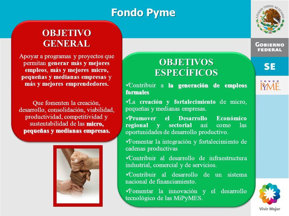 11 de Mayo de 2007Delegación Federal Cuernavaca Fondo Pyme OBJETIVOS ESPECÍFICOS la generación de empleos formales Contribuir a la generación de emple