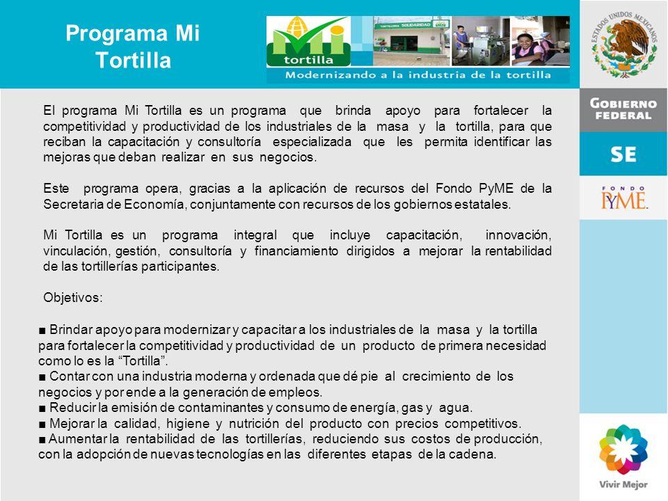 11 de Mayo de 2007Delegación Federal Cuernavaca Programa Mi Tortilla El programa Mi Tortilla es un programa que brinda apoyo para fortalecer la compet