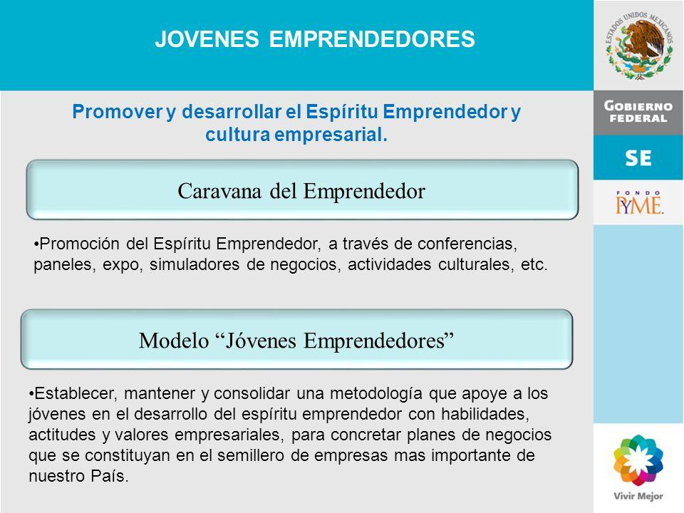 11 de Mayo de 2007Delegación Federal Cuernavaca JOVENES EMPRENDEDORES Promover y desarrollar el Espíritu Emprendedor y cultura empresarial. Caravana d