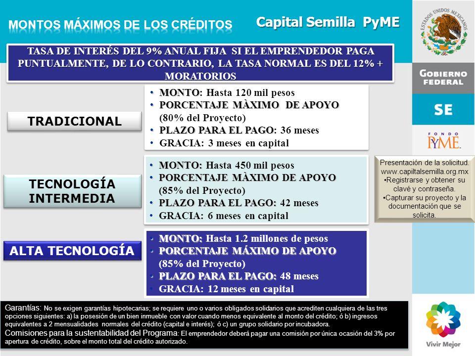 11 de Mayo de 2007Delegación Federal Cuernavaca MONTO:MONTO: Hasta 1.2 millones de pesos PORCENTAJE MÁXIMO DE APOYOPORCENTAJE MÁXIMO DE APOYO (85% del