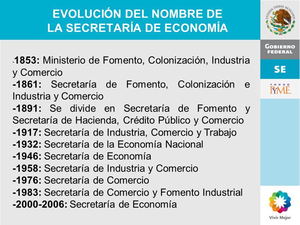 11 de Mayo de 2007Delegación Federal Cuernavaca - 1853: Ministerio de Fomento, Colonización, Industria y Comercio -1861: Secretaría de Fomento, Coloni
