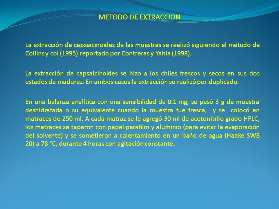 La extracción de capsaicinoides de las muestras se realizó siguiendo el método de Collins y col (1995) reportado por Contreras y Yahia (1998). La extr