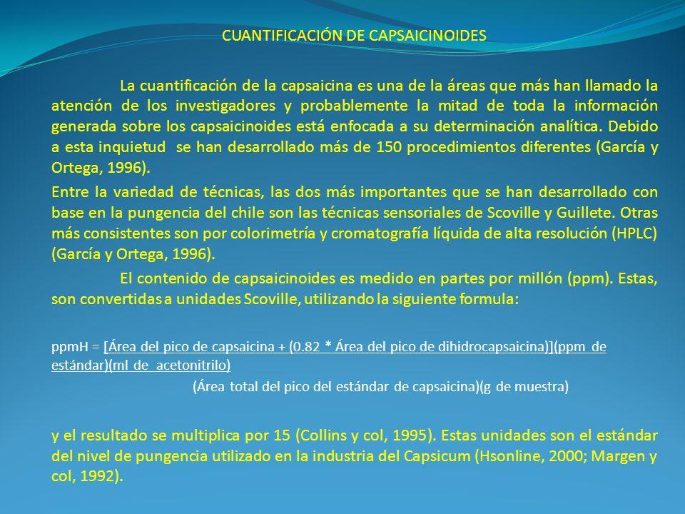 CUANTIFICACIÓN DE CAPSAICINOIDES La cuantificación de la capsaicina es una de la áreas que más han llamado la atención de los investigadores y probabl