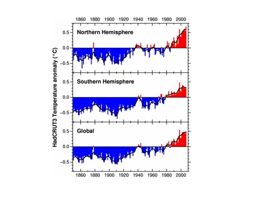 CALENTAMIENTO GLOBAL = GASES DE EFECTO INVERNADERO