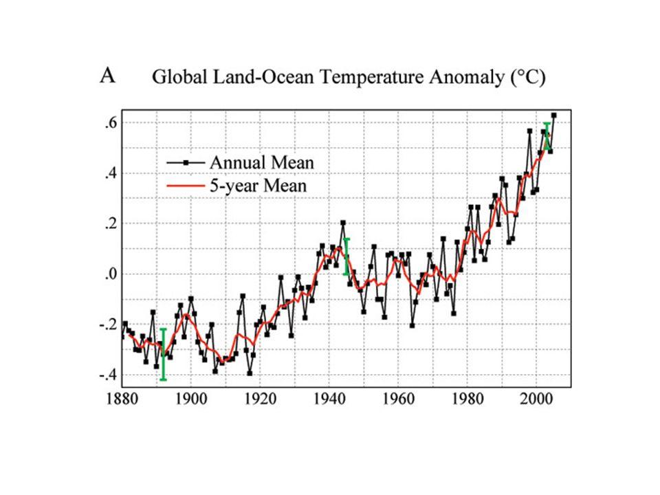 LA TIERRA SE RECALIENTA La temperatura del planeta se incremento a los niveles más altos en miles de años, afectando a plantas y animales, afirman cie