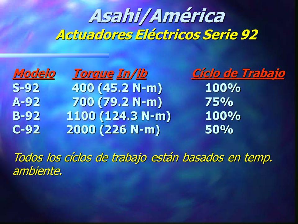 ModeloTorque In/lbCíclo de Trabajo S-92400 (45.2 N-m) 100% A-92700 (79.2 N-m) 75% B-92 1100 (124.3 N-m) 100% C-92 2000 (226 N-m) 50% Todos los cíclos de trabajo están basados en temp.