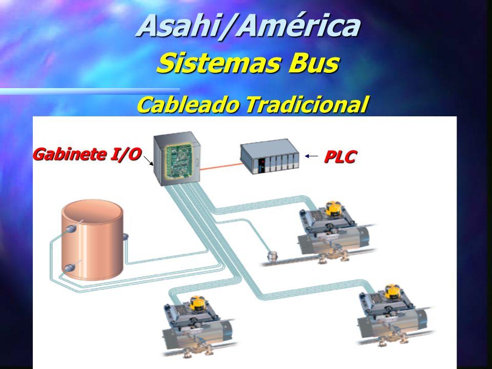 n Permite el control/comunicación con actuadores para control e información de estado con Dos Cables. n Permite una instalación sencilla resultando en