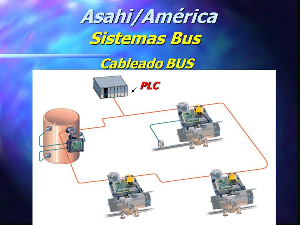 Cableado Tradicional PLC Gabinete I/O Asahi/América Sistemas Bus