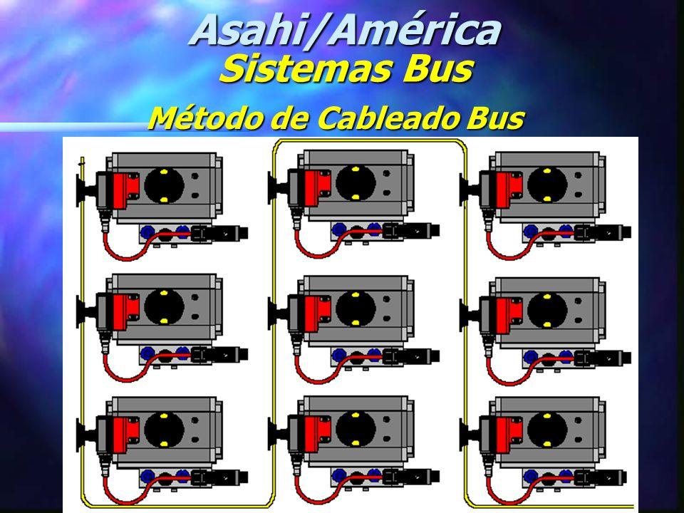 Cableado BUS PLC Sistemas Bus Asahi/América