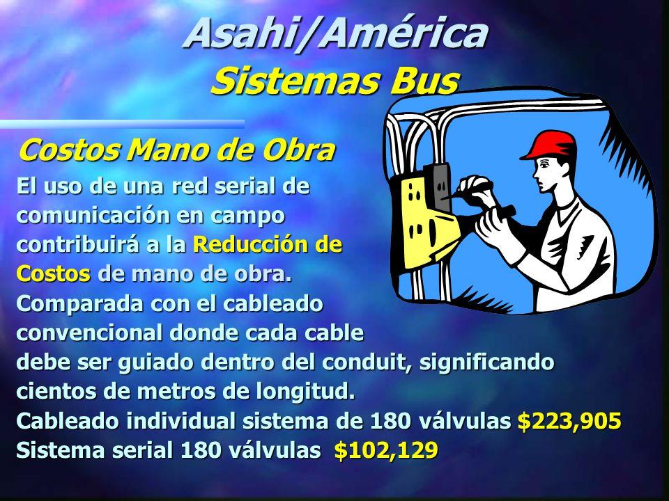 BUS requiere solo dos cables por válvula (Más el suministro para los Actuadores Eléctricos). Las Solenoides para actuadores neumáticos son alimentadas