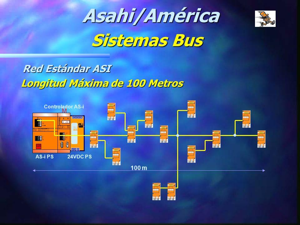 Especificaciones Técnicas Máxima Longitud del cableado: 100 metros (300 metros usando repetidores/expansores) Máximo Número de Dispositivos por Red (M