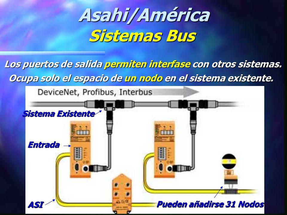 Asahi/América Sistemas Bus Estructura de Anillo Si la línea es cortada todas las válvulas siguen operando Válvulas siguen operando