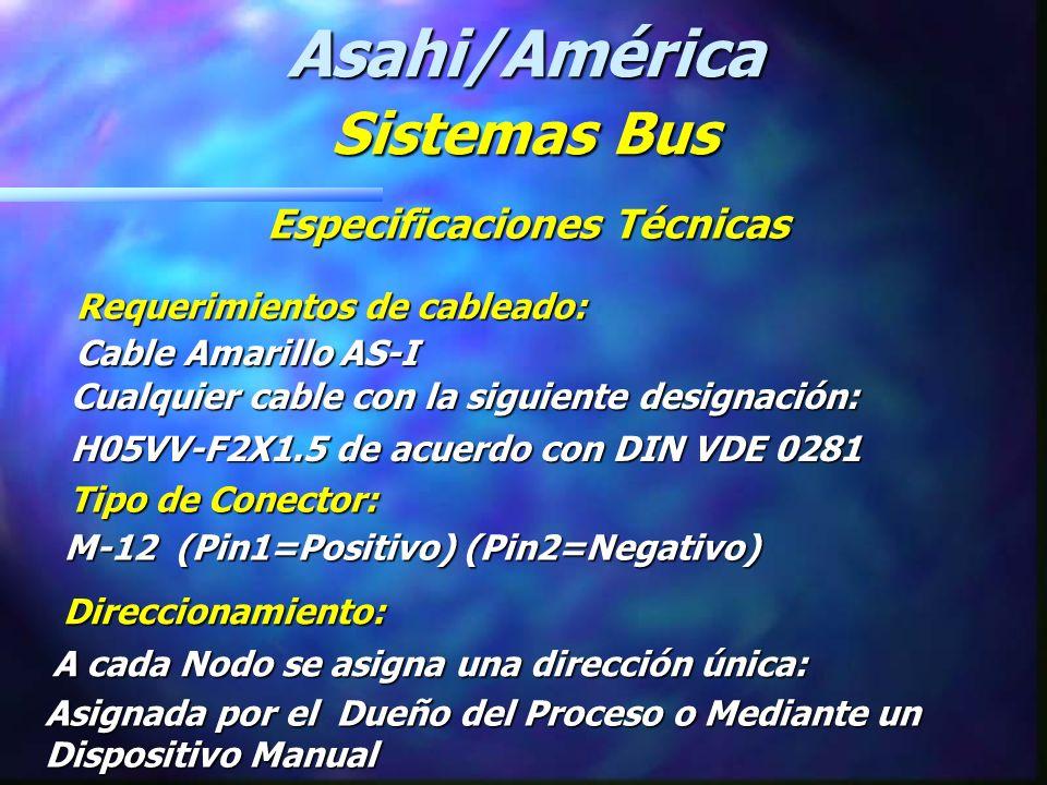 Sistema Existente Entrada ASI Los puertos de salida permiten interfase con otros sistemas. Ocupa solo el espacio de un nodo en el sistema existente. P