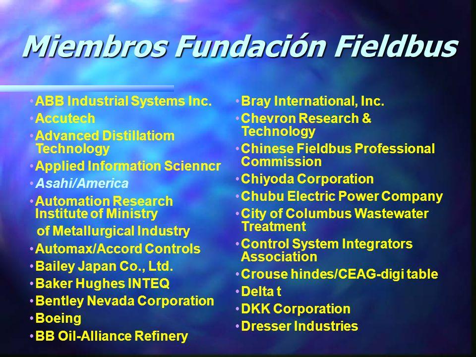 Miembros Fundación Fieldbus Miembros Fundación Fieldbus ABB Industrial Systems Inc.
