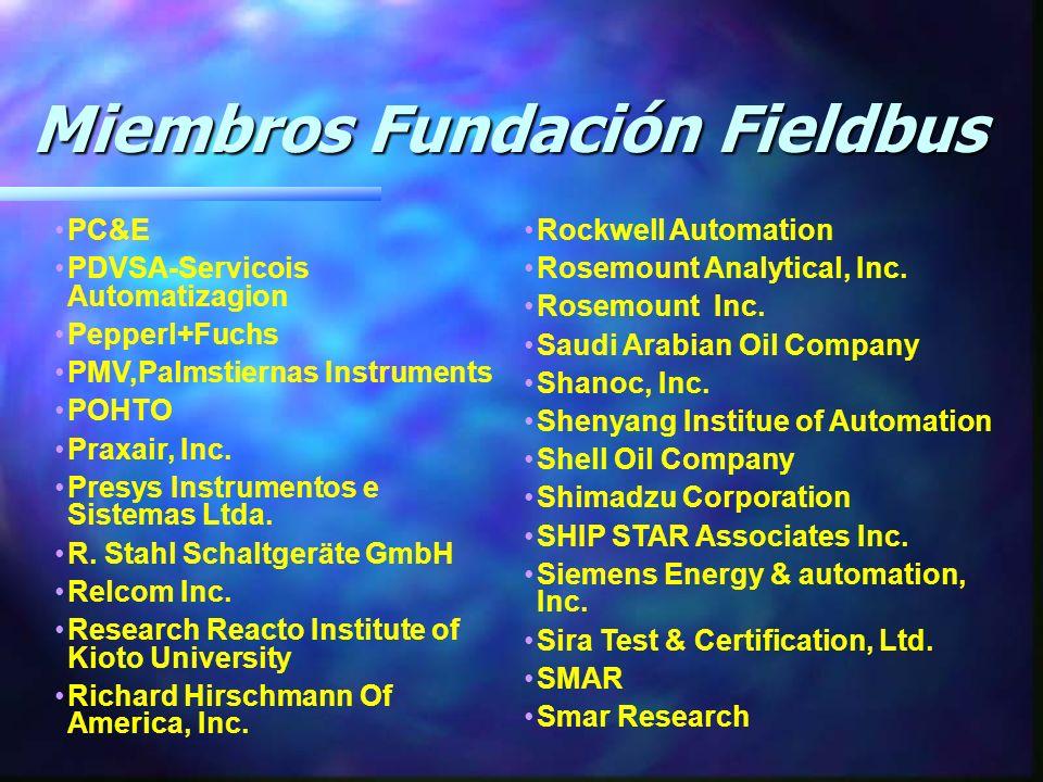 Miembros Fundación Fieldbus Miembros Fundación Fieldbus PC&E PDVSA-Servicois Automatizagion Pepperl+Fuchs PMV,Palmstiernas Instruments POHTO Praxair, Inc.