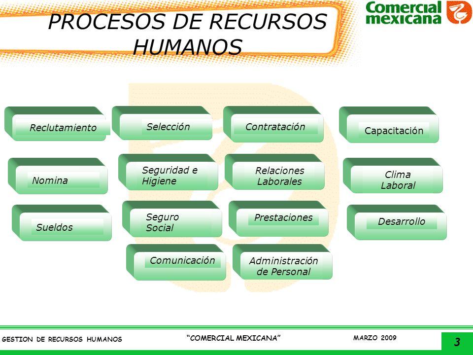 3 GESTION DE RECURSOS HUMANOS COMERCIAL MEXICANA MARZO 2009 PROCESOS DE RECURSOS HUMANOS Reclutamiento Nomina Relaciones Laborales Selección Seguridad