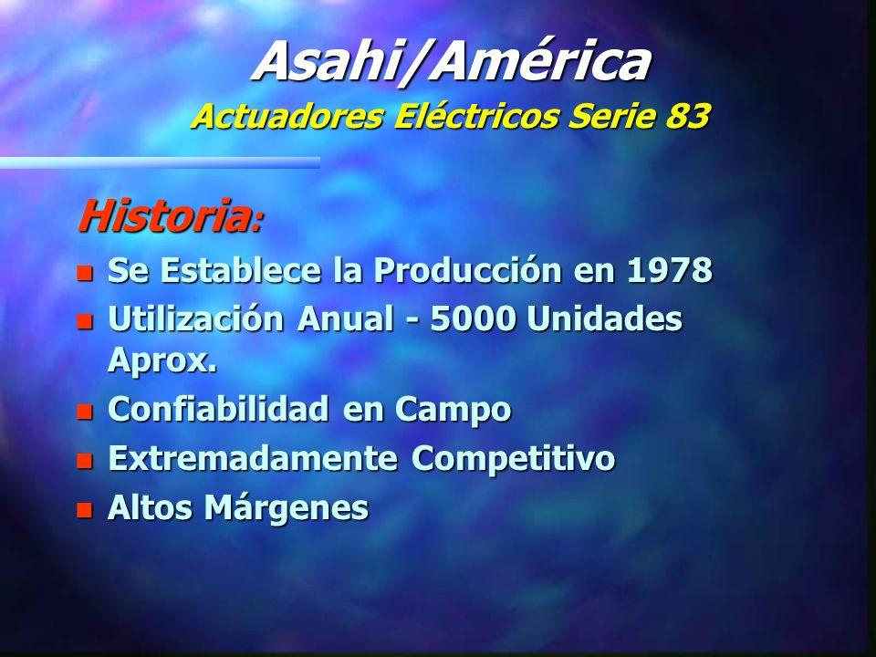 Historia : n Se Establece la Producción en 1978 n Utilización Anual - 5000 Unidades Aprox. n Confiabilidad en Campo n Extremadamente Competitivo n Alt