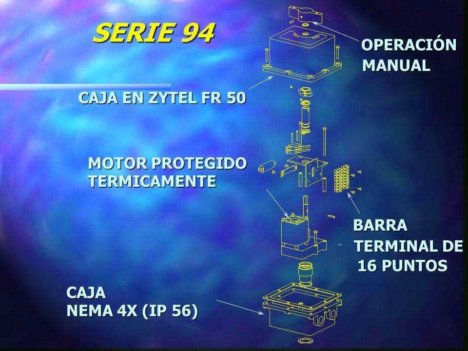 Historia : n Se Establece la Producción en 1994 n Diseño Propio n Manufactura Completa Propia n Confiabilidad en Campo n Precio Competitivo Asahi/América Actuadores Eléctricos Serie 94