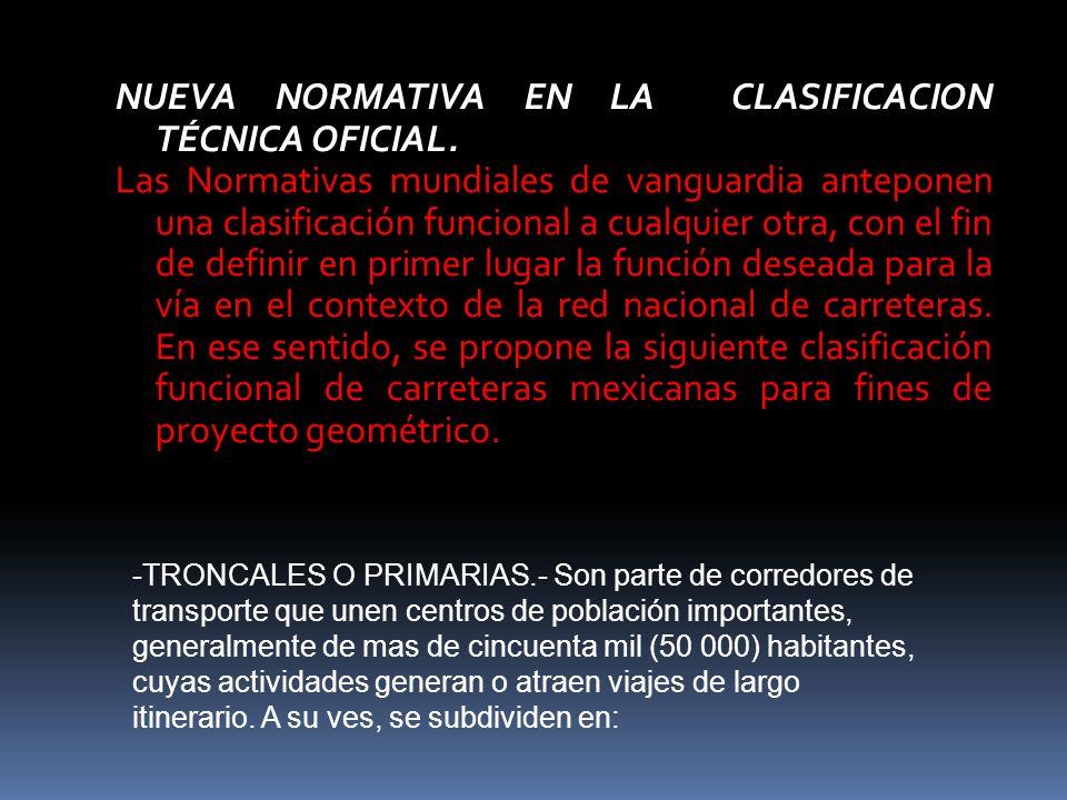 NUEVA NORMATIVA EN LA CLASIFICACION TÉCNICA OFICIAL. Las Normativas mundiales de vanguardia anteponen una clasificación funcional a cualquier otra, co