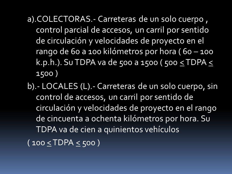 a).COLECTORAS.- Carreteras de un solo cuerpo, control parcial de accesos, un carril por sentido de circulación y velocidades de proyecto en el rango d