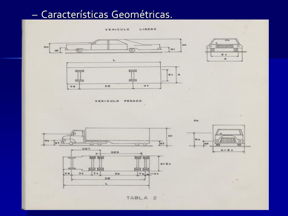 –Características Geométricas.