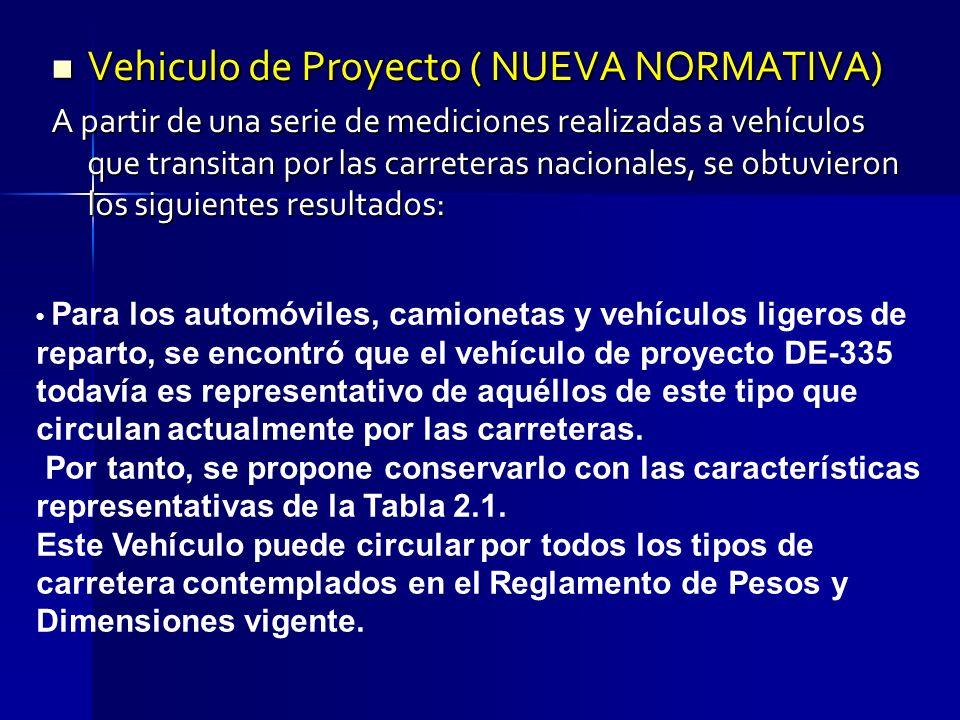 Vehiculo de Proyecto ( NUEVA NORMATIVA) Vehiculo de Proyecto ( NUEVA NORMATIVA) A partir de una serie de mediciones realizadas a vehículos que transit